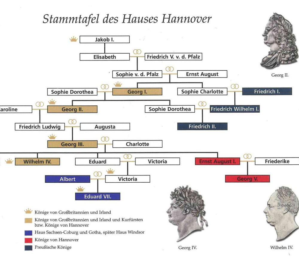 Als die Royals aus Hannover kamen